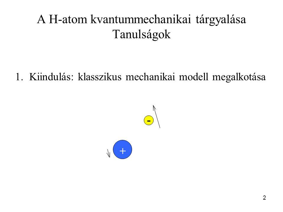 1.Kiindulás: klasszikus mechanikai modell megalkotása - + 2