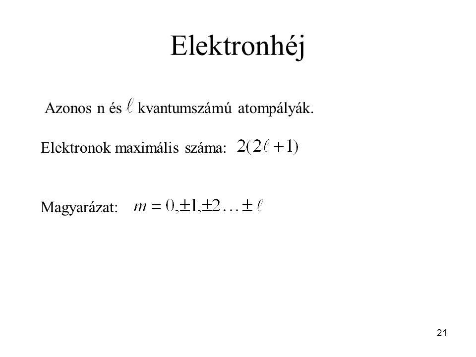 Elektronhéj Elektronok maximális száma: Magyarázat: Azonos n és kvantumszámú atompályák. 21