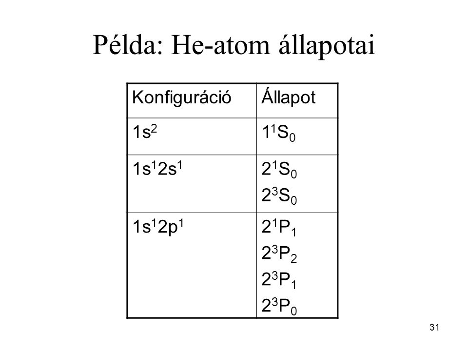 Példa: He-atom állapotai KonfigurációÁllapot 1s 2 11S011S0 1s 1 2s 1 21S023S021S023S0 1s 1 2p 1 21P123P223P123P021P123P223P123P0 31