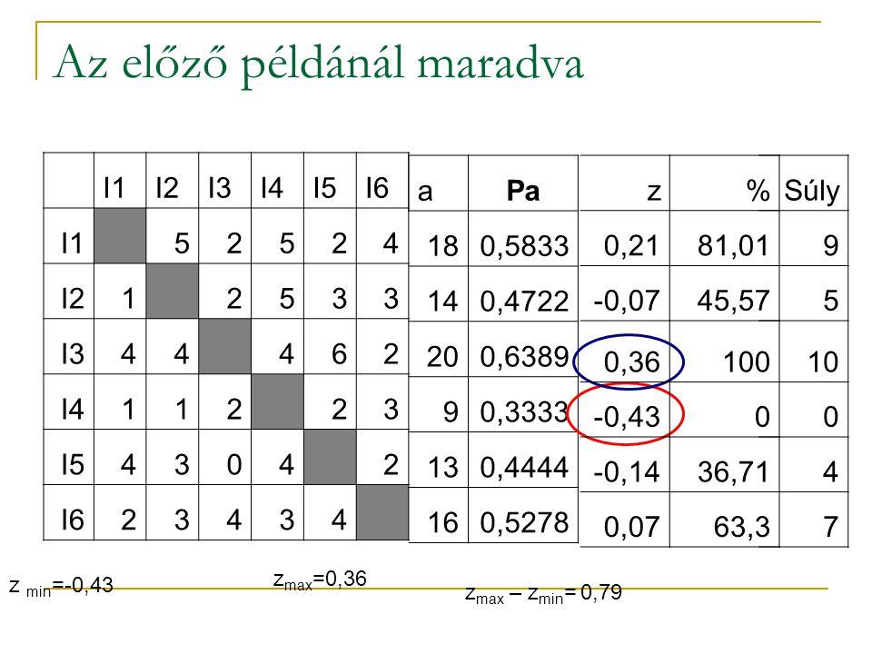 súlyszámképzés  Preferencia arány:  vagy korrigált preferencia arány)  ahol m - a bírálók száma.  Ezeket a normális eloszlás u értékeivé transzfor
