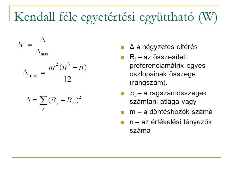 Kendall féle egyetértési együttható (W)  meghatározhatjuk a döntéshozók véleményének egyezését, illetve eltérésének intenzitását.  Az egyetértési eg