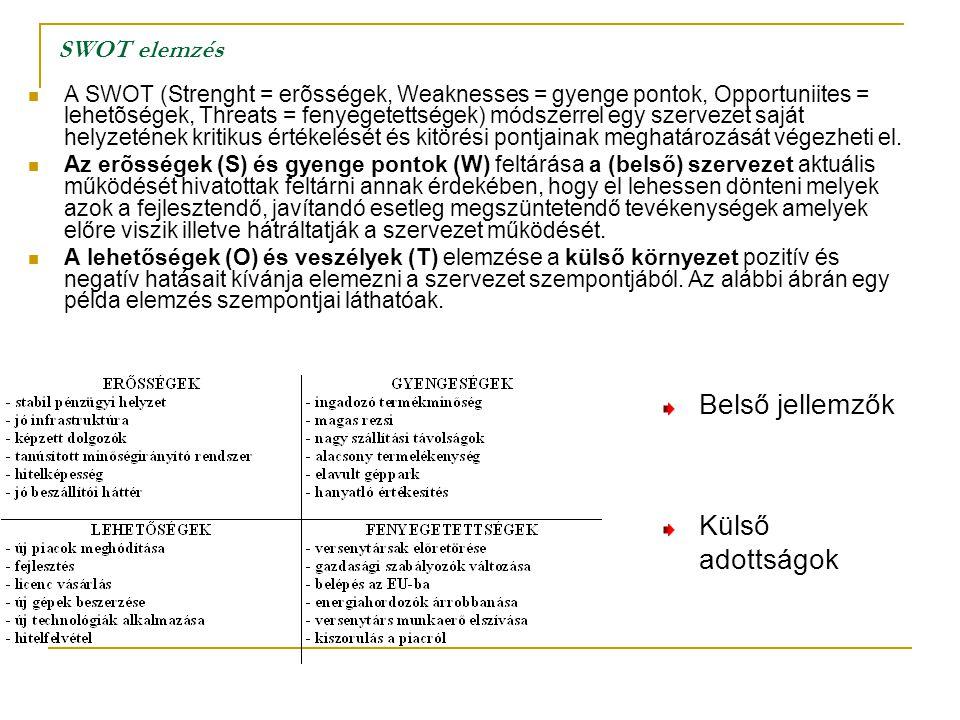 PEST-analízis POLITIKAI ELEMEK •a kormányzat stabilitása •törvények, jogszabályok •adózási politika •európai integráció TÁRSADALMI ELEMEK •népesedési