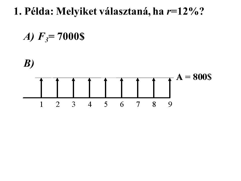 1. Példa: Melyiket választaná, ha r=12%? A) F 3 = 7000$ B)