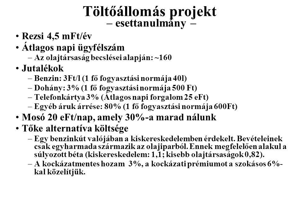 Töltőállomás projekt – esettanulmány – •Rezsi 4,5 mFt/év •Átlagos napi ügyfélszám –Az olajtársaság becslései alapján: ~160 •Jutalékok –Benzin: 3Ft/l (