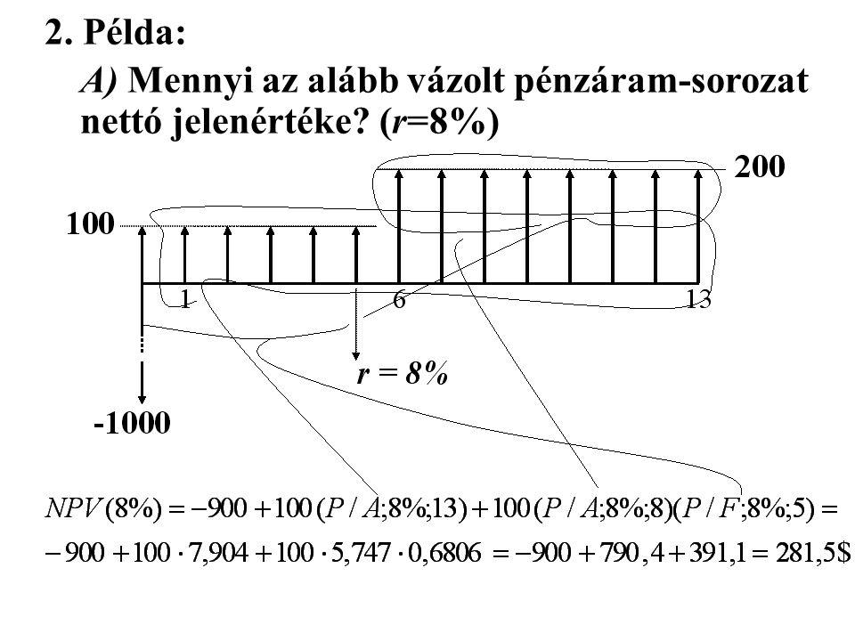 2. Példa: A) Mennyi az alább vázolt pénzáram-sorozat nettó jelenértéke? (r=8%)