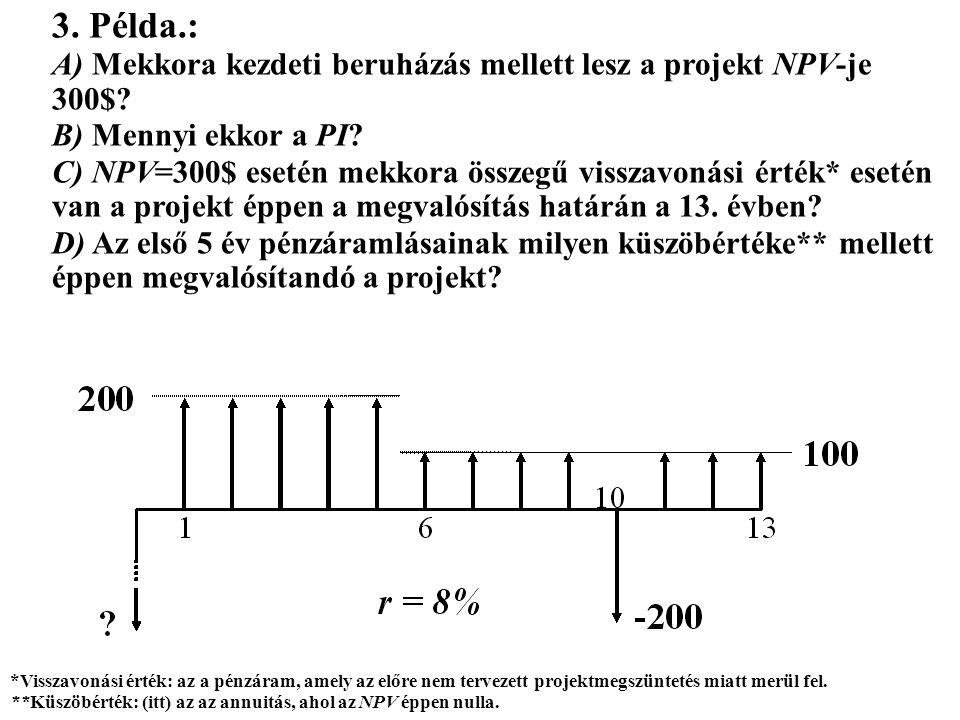 3. Példa.: A) Mekkora kezdeti beruházás mellett lesz a projekt NPV-je 300$? B) Mennyi ekkor a PI? C) NPV=300$ esetén mekkora összegű visszavonási érté