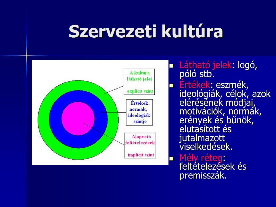 SZÁMÍTÓGÉPES MUNKAHELYEK ERGONÓMIÁJA (Hódos Tibor munkái alapján)