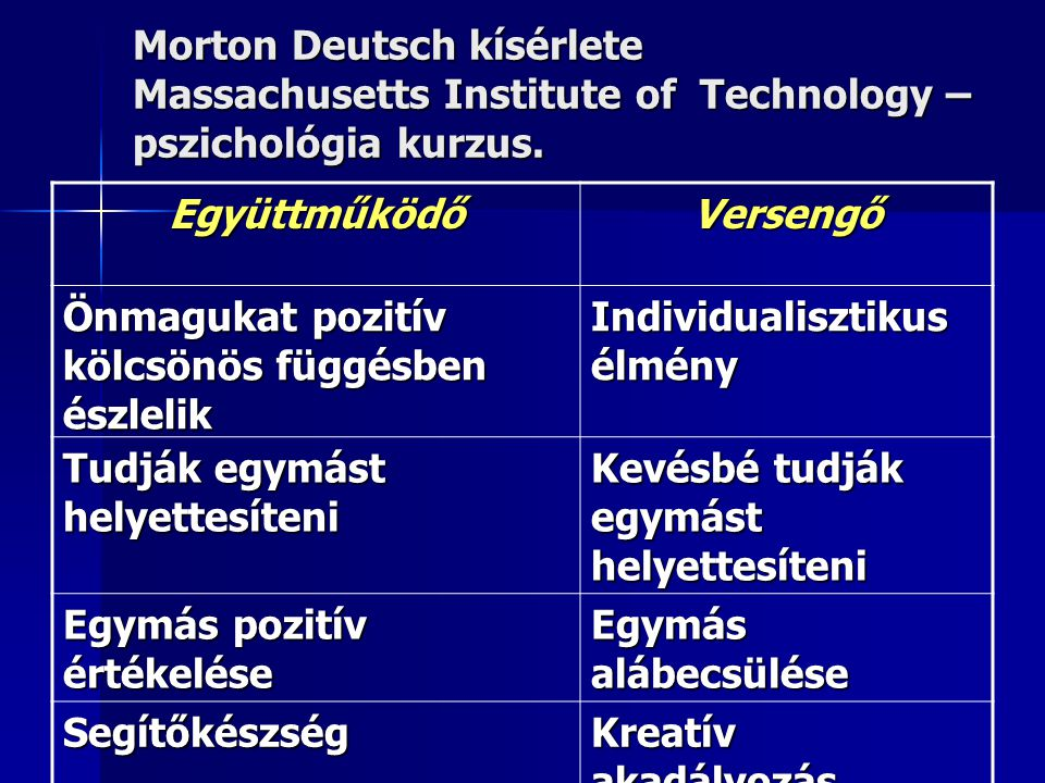Morton Deutsch kísérlete Massachusetts Institute of Technology – pszichológia kurzus.