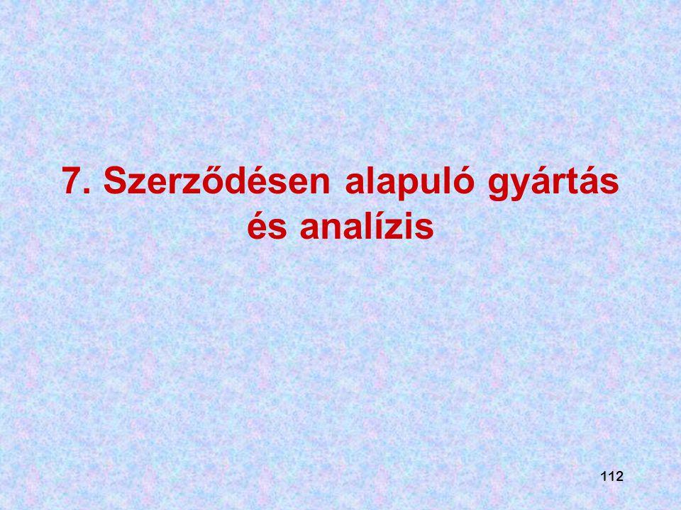 112 7. Szerződésen alapuló gyártás és analízis