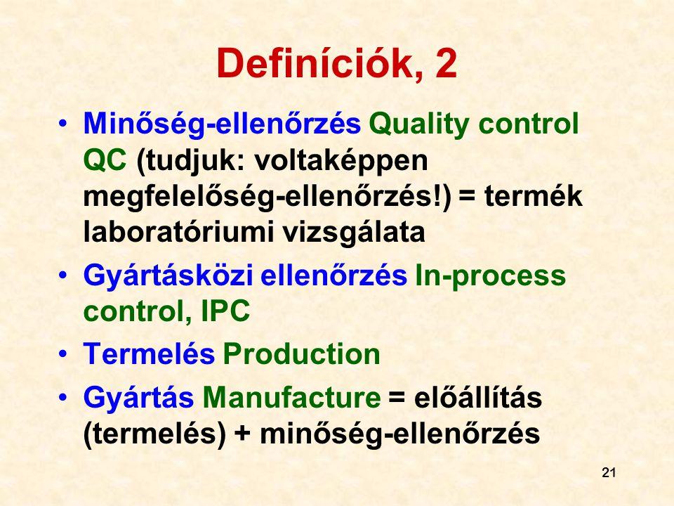 21 Definíciók, 2 •Minőség-ellenőrzés Quality control QC (tudjuk: voltaképpen megfelelőség-ellenőrzés!) = termék laboratóriumi vizsgálata •Gyártásközi