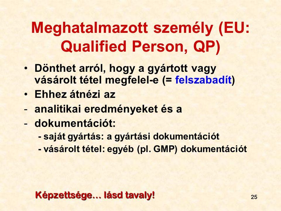 25 Meghatalmazott személy (EU: Qualified Person, QP) •Dönthet arról, hogy a gyártott vagy vásárolt tétel megfelel-e (= felszabadít) •Ehhez átnézi az -