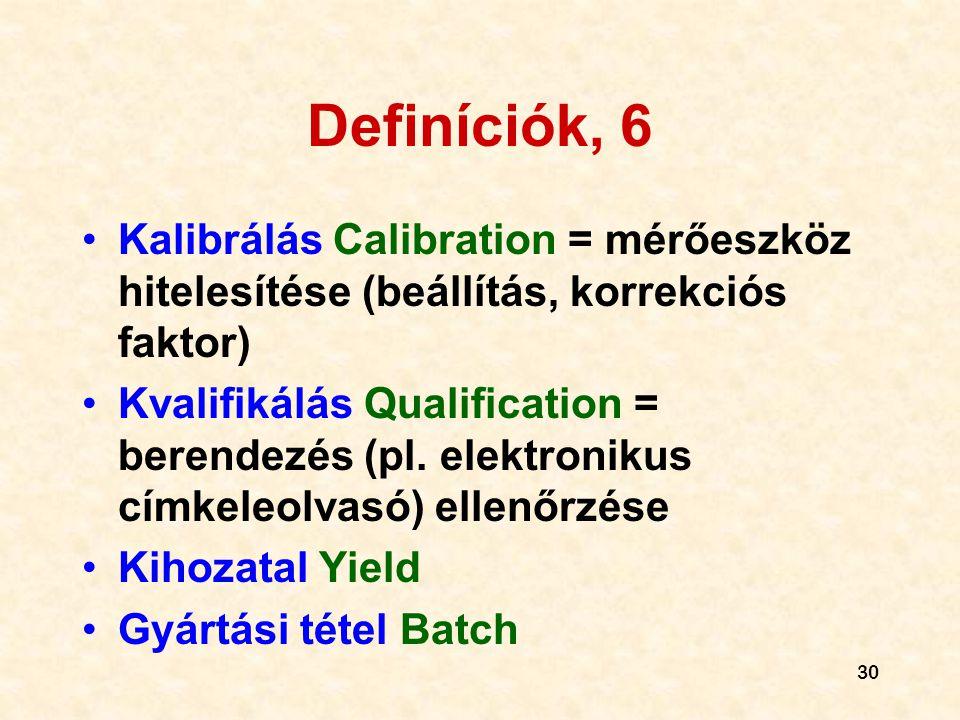 30 Definíciók, 6 •Kalibrálás Calibration = mérőeszköz hitelesítése (beállítás, korrekciós faktor) •Kvalifikálás Qualification = berendezés (pl. elektr