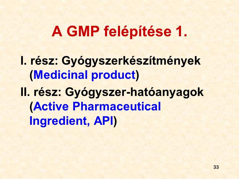 A GMP felépítése 1. I. rész: Gyógyszerkészítmények (Medicinal product) II. rész: Gyógyszer-hatóanyagok (Active Pharmaceutical Ingredient, API) 33