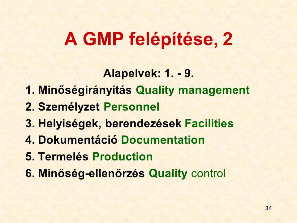 34 A GMP felépítése, 2 Alapelvek: 1. - 9. 1. Minőségirányítás Quality management 2. Személyzet Personnel 3. Helyiségek, berendezések Facilities 4. Dok