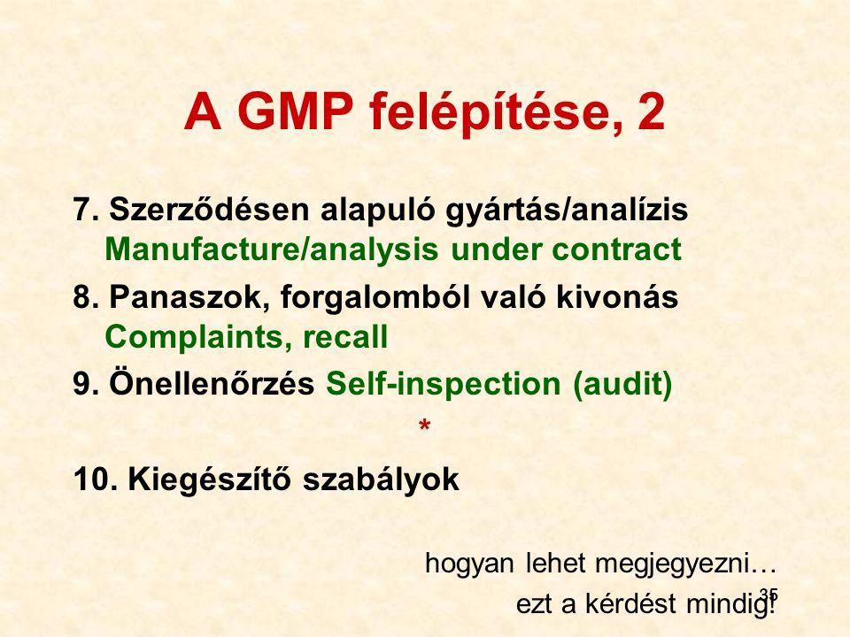 35 A GMP felépítése, 2 7. Szerződésen alapuló gyártás/analízis Manufacture/analysis under contract 8. Panaszok, forgalomból való kivonás Complaints, r