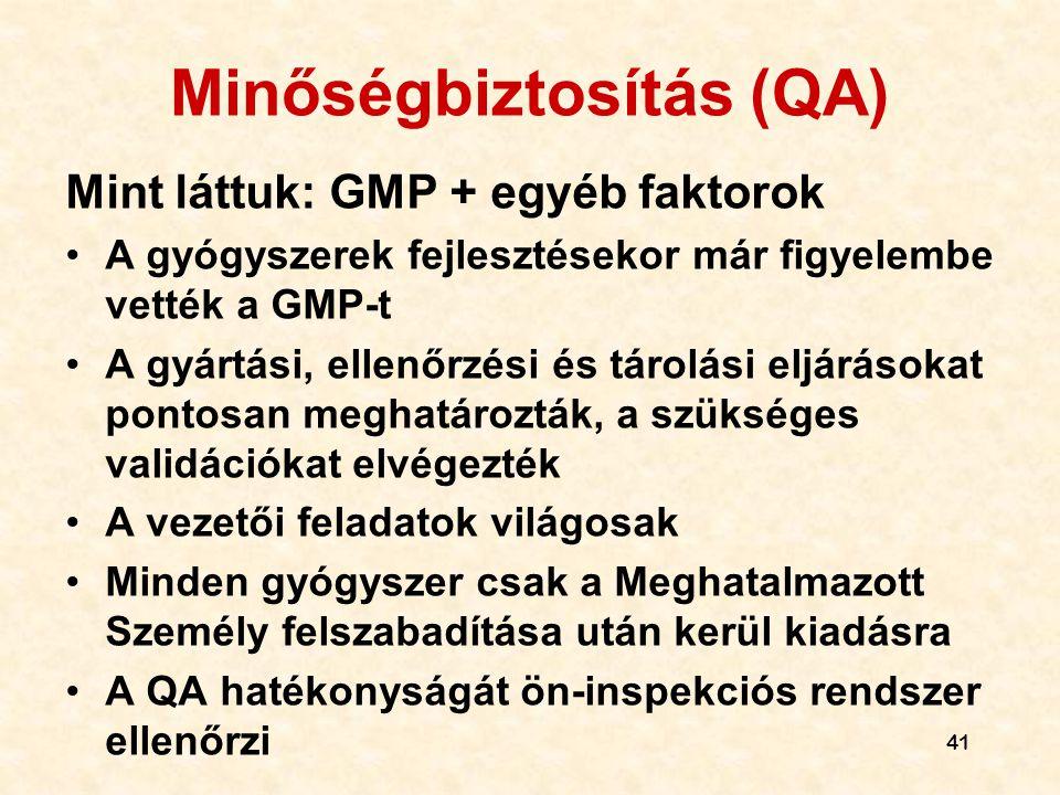 Minőségbiztosítás (QA) Mint láttuk: GMP + egyéb faktorok •A gyógyszerek fejlesztésekor már figyelembe vették a GMP-t •A gyártási, ellenőrzési és tárol