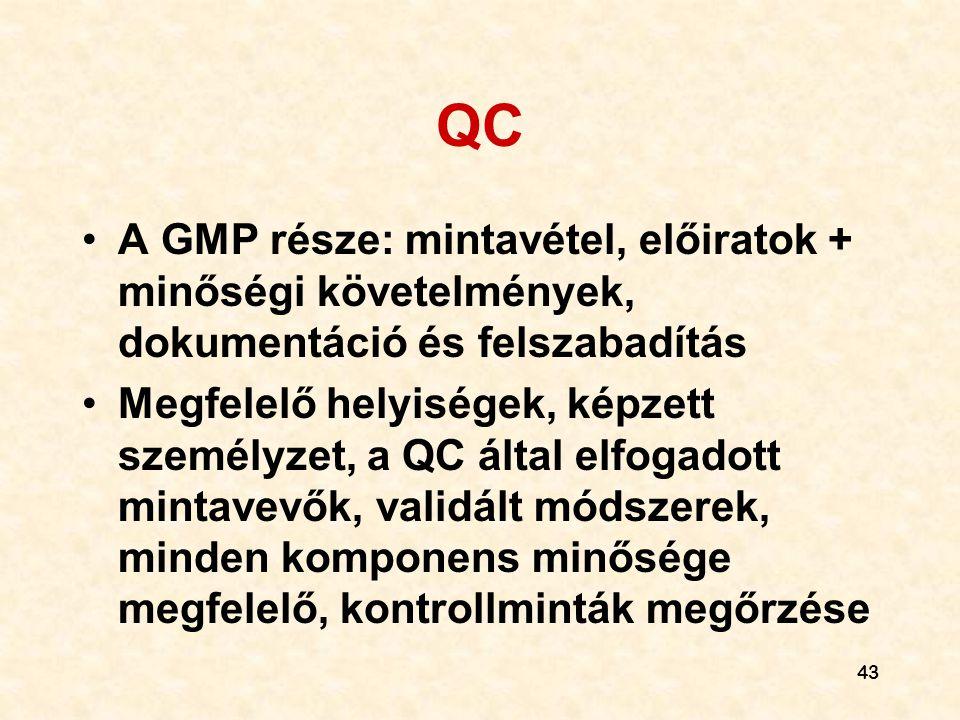 QC •A GMP része: mintavétel, előiratok + minőségi követelmények, dokumentáció és felszabadítás •Megfelelő helyiségek, képzett személyzet, a QC által e