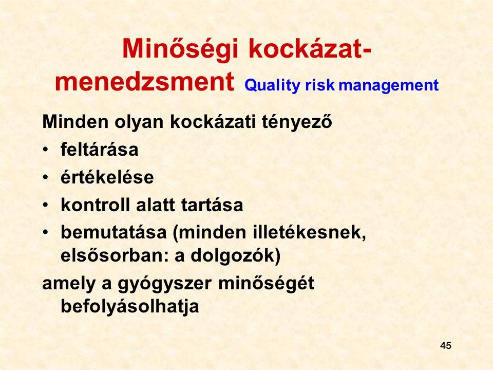 45 Minőségi kockázat- menedzsment Quality risk management Minden olyan kockázati tényező •feltárása •értékelése •kontroll alatt tartása •bemutatása (m