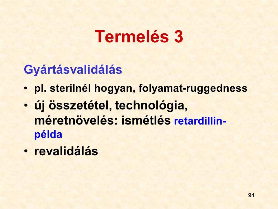 94 Termelés 3 Gyártásvalidálás •pl. sterilnél hogyan, folyamat-ruggedness •új összetétel, technológia, méretnövelés: ismétlés retardillin- példa •reva