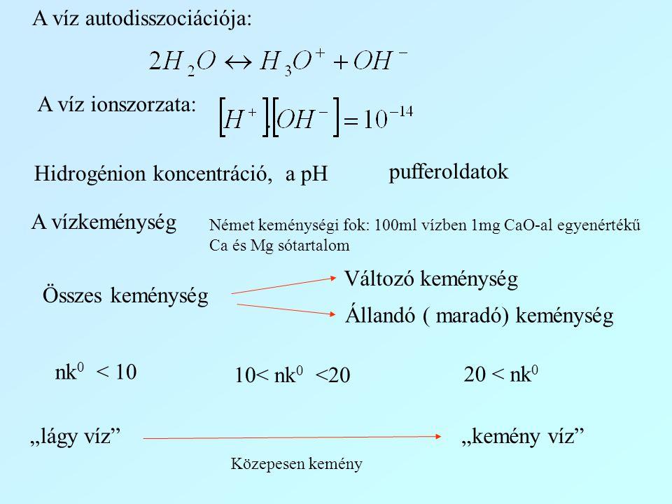 A víz ionszorzata: A víz autodisszociációja: Hidrogénion koncentráció, a pH pufferoldatok A vízkeménység Változó keménység Állandó ( maradó) keménység