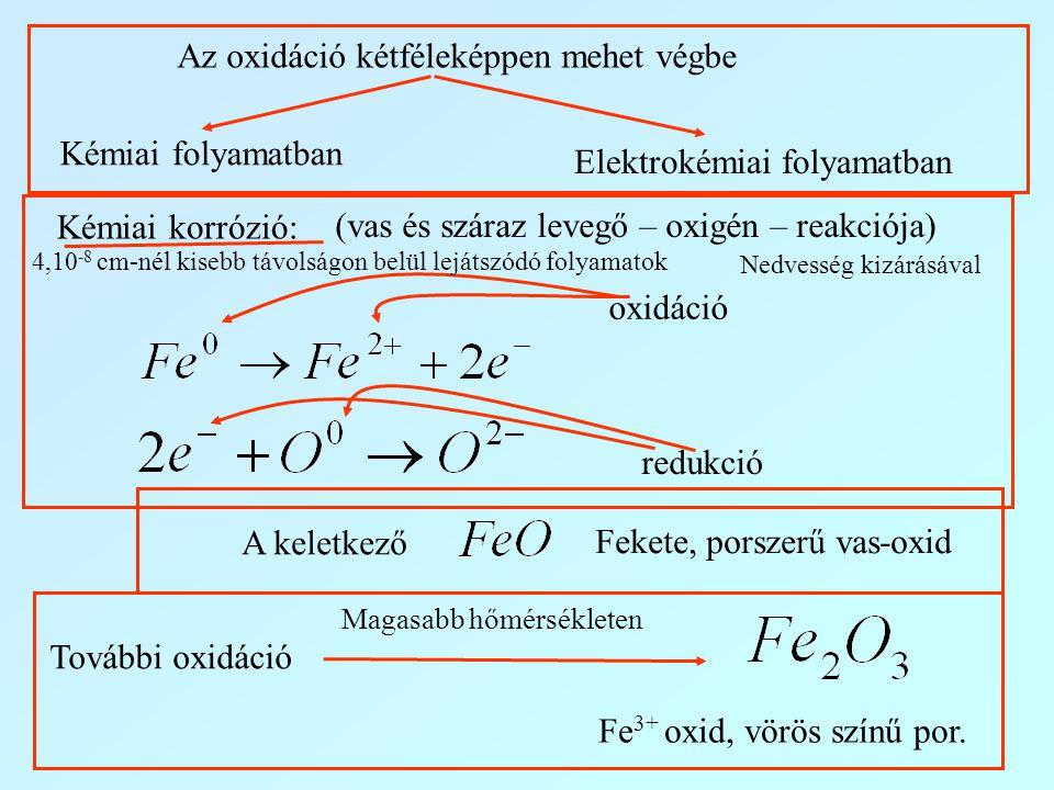 Az oxidáció kétféleképpen mehet végbe Elektrokémiai folyamatban Kémiai folyamatban Kémiai korrózió: (vas és száraz levegő – oxigén – reakciója) oxidác