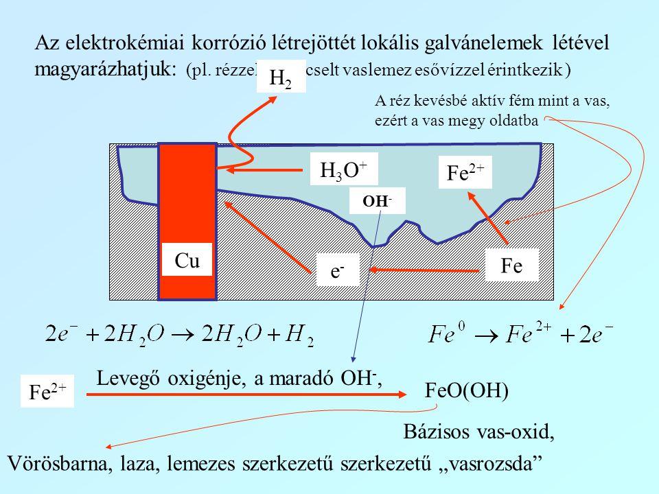 Az elektrokémiai korrózió létrejöttét lokális galvánelemek létével magyarázhatjuk: (pl. rézzel szegecselt vaslemez esővízzel érintkezik ) Fe Fe 2+ e-e