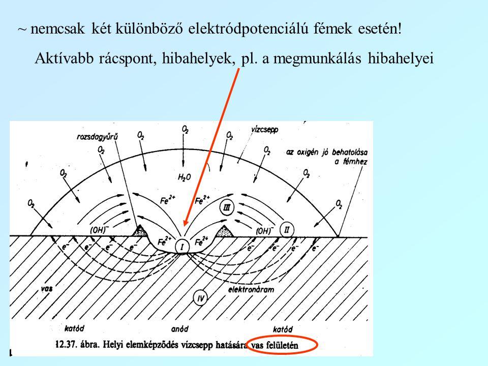 ~ nemcsak két különböző elektródpotenciálú fémek esetén! Aktívabb rácspont, hibahelyek, pl. a megmunkálás hibahelyei