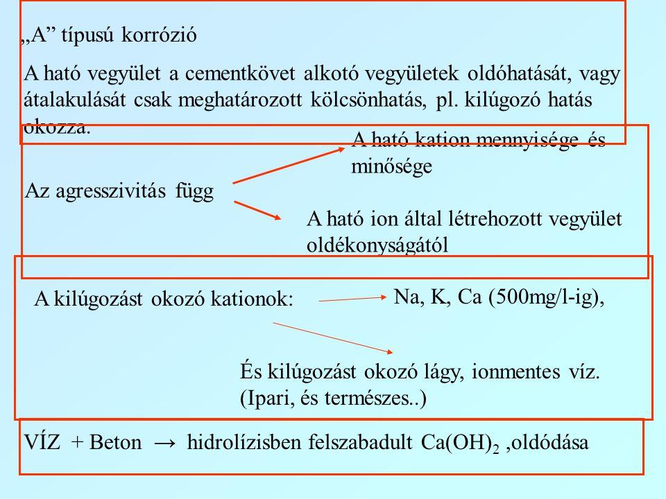 """""""A"""" típusú korrózió A ható vegyület a cementkövet alkotó vegyületek oldóhatását, vagy átalakulását csak meghatározott kölcsönhatás, pl. kilúgozó hatás"""