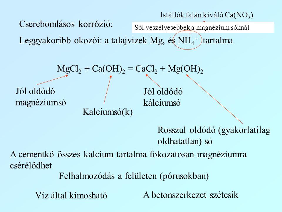 Cserebomlásos korrózió: MgCl 2 + Ca(OH) 2 = CaCl 2 + Mg(OH) 2 Leggyakoribb okozói: a talajvizek Mg, és NH 4 + tartalma Jól oldódó magnéziumsó Kalciums