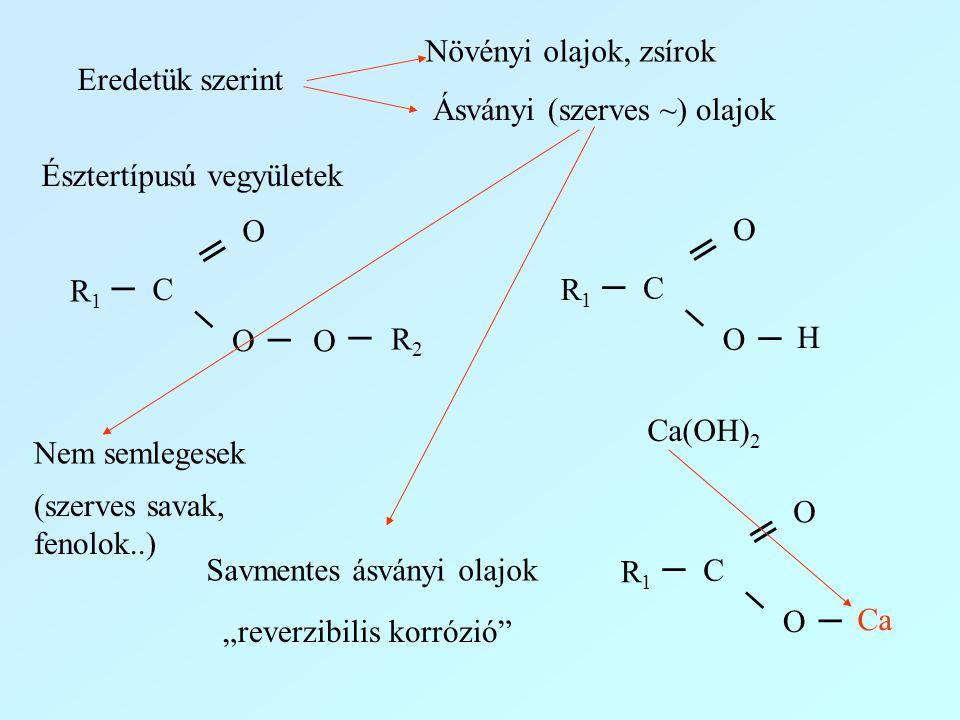 R1R1 O R2R2 O O = ─ ─ ─ C ─ R1R1 O O = ─ ─ C ─ H Eredetük szerint Növényi olajok, zsírok Észtertípusú vegyületek Ásványi (szerves ~) olajok Ca(OH) 2 R