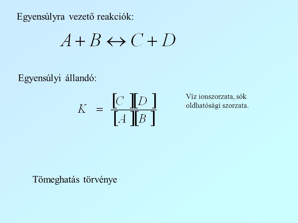Savak, bázisok, sók Sav: Negatív jellemű atom, vagy atomcsoport hidrogénvegyülete (bázisokkal sókat alkotó) ( különböző sav-bázis elméleteket ismerünk ) Vízben disszociálva hidrogéniont és savmaradékot szolgáltat (,,..) Bázis: Fém, vagy pozitív jellemű csoport és hidroxilgyök OH -, vegyülete.