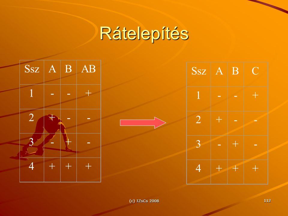 (c) JZsCs 2008 112 Rátelepítés SszABAB 1--+ 2+-- 3-+- 4+++ SszABC 1--+ 2+-- 3-+- 4+++