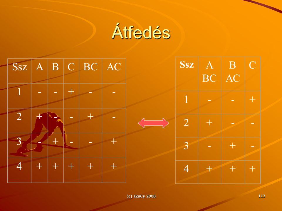 (c) JZsCs 2008 113 Átfedés SszABCBCAC 1--+-- 2+--+- 3-+--+ 4+++++ Ssz A BC B AC C 1--+ 2+-- 3-+- 4+++