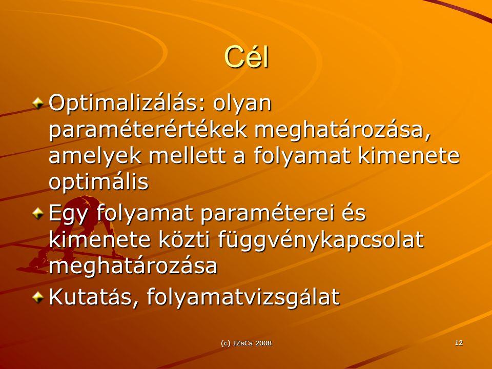(c) JZsCs 2008 12 Cél Optimalizálás: olyan paraméterértékek meghatározása, amelyek mellett a folyamat kimenete optimális Egy folyamat paraméterei és kimenete közti függvénykapcsolat meghatározása Kutat á s, folyamatvizsg á lat