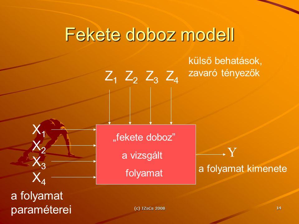 """(c) JZsCs 2008 14 Fekete doboz modell """"fekete doboz a vizsgált folyamat Y a folyamat kimenete X1X2X3X4X1X2X3X4 Z 1 Z 2 Z 3 Z 4 a folyamat paraméterei külső behatások, zavaró tényezők"""