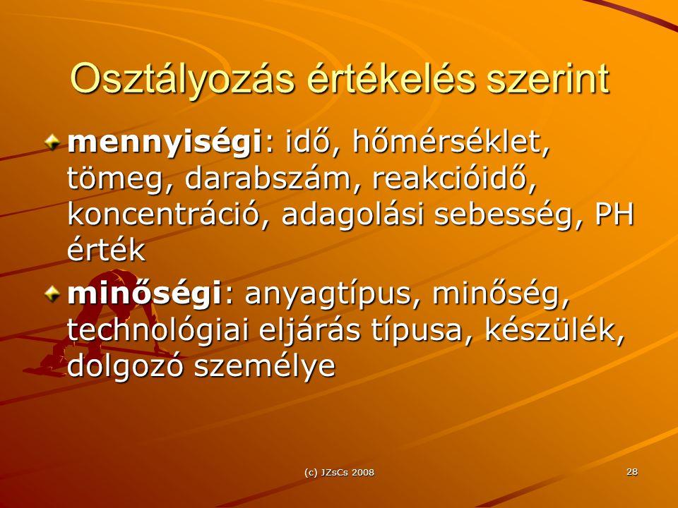 (c) JZsCs 2008 28 Osztályozás értékelés szerint mennyiségi: idő, hőmérséklet, tömeg, darabszám, reakcióidő, koncentráció, adagolási sebesség, PH érték minőségi: anyagtípus, minőség, technológiai eljárás típusa, készülék, dolgozó személye