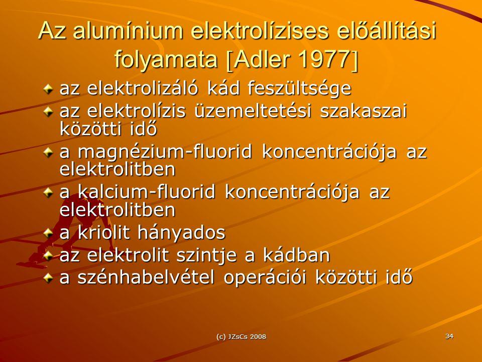 (c) JZsCs 2008 34 Az alumínium elektrolízises előállítási folyamata  Adler 1977  az elektrolizáló kád feszültsége az elektrolízis üzemeltetési szakaszai közötti idő a magnézium-fluorid koncentrációja az elektrolitben a kalcium-fluorid koncentrációja az elektrolitben a kriolit hányados az elektrolit szintje a kádban a szénhabelvétel operációi közötti idő