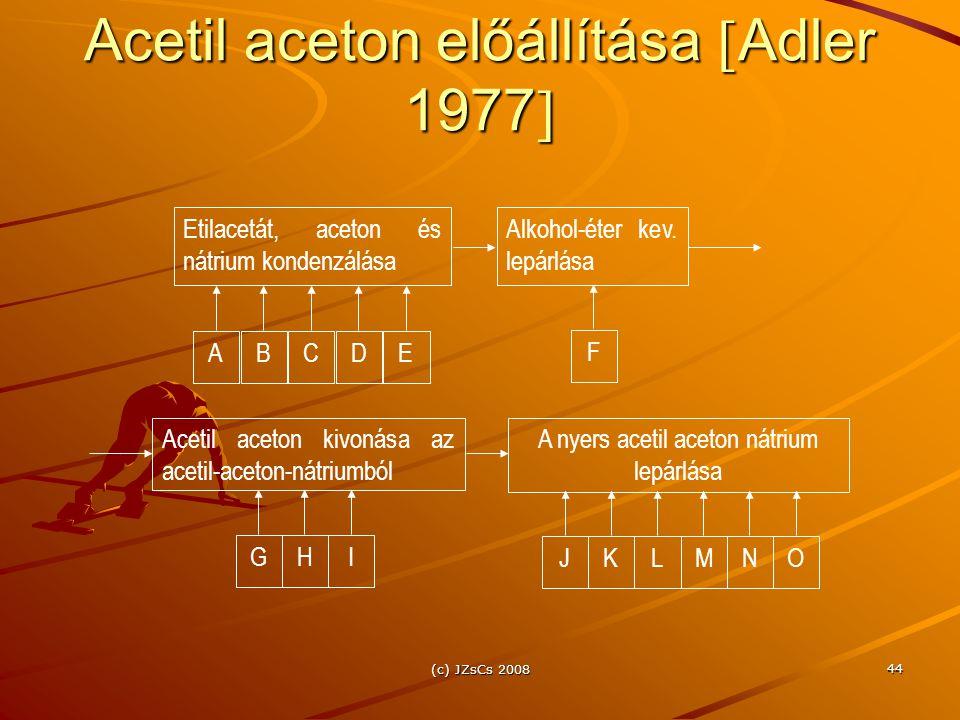 (c) JZsCs 2008 44 Acetil aceton előállítása  Adler 1977  Acetil aceton kivonása az acetil-aceton-nátriumból A nyers acetil aceton nátrium lepárlása Etilacetát, aceton és nátrium kondenzálása Alkohol-éter kev.
