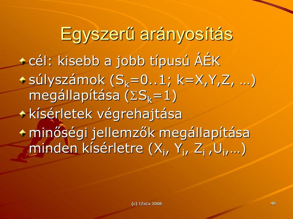 (c) JZsCs 2008 48 Egyszerű arányosítás cél: kisebb a jobb típusú ÁÉK súlyszámok (S k =0..1; k=X,Y,Z, …) megállapítása (S k =1) kísérletek végrehajtása minőségi jellemzők megállapítása minden kísérletre (X i, Y i, Z i,U i,…)