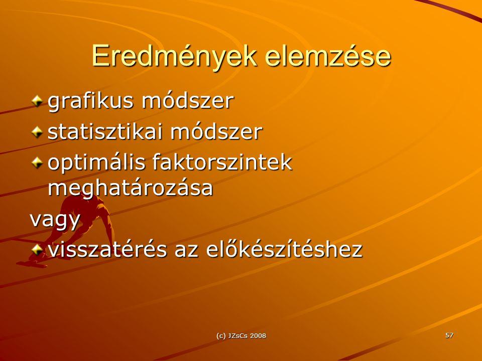 (c) JZsCs 2008 57 Eredmények elemzése grafikus módszer statisztikai módszer optimális faktorszintek meghatározása vagy visszatérés az előkészítéshez