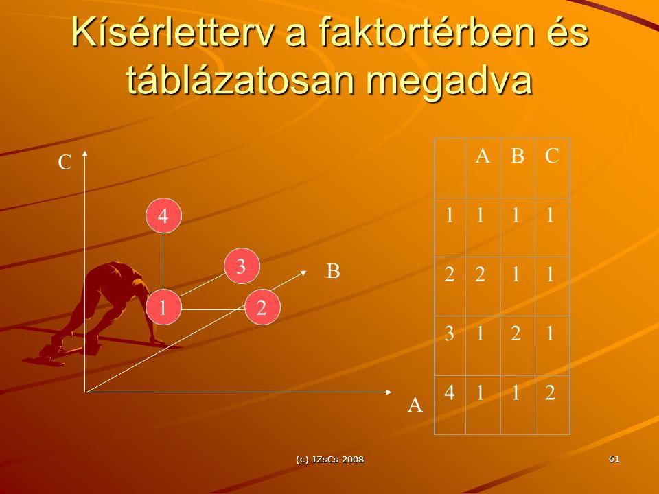 (c) JZsCs 2008 61 Kísérletterv a faktortérben és táblázatosan megadva 12 A B C 4 3 ABC 1111 2211 3121 4112