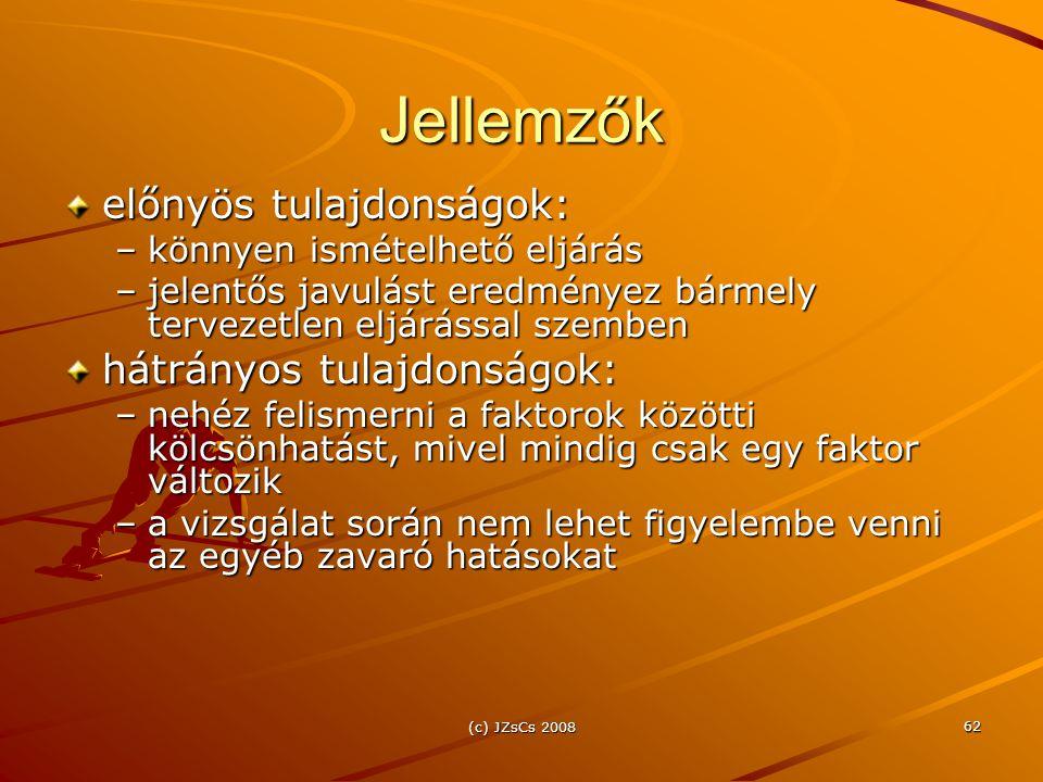 (c) JZsCs 2008 62 Jellemzők előnyös tulajdonságok: –könnyen ismételhető eljárás –jelentős javulást eredményez bármely tervezetlen eljárással szemben h
