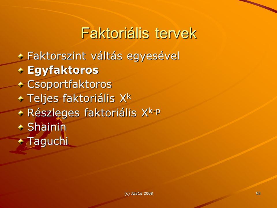 (c) JZsCs 2008 63 Faktoriális tervek Faktorszint váltás egyesével EgyfaktorosCsoportfaktoros Teljes faktoriális X k Részleges faktoriális X k-p ShaininTaguchi