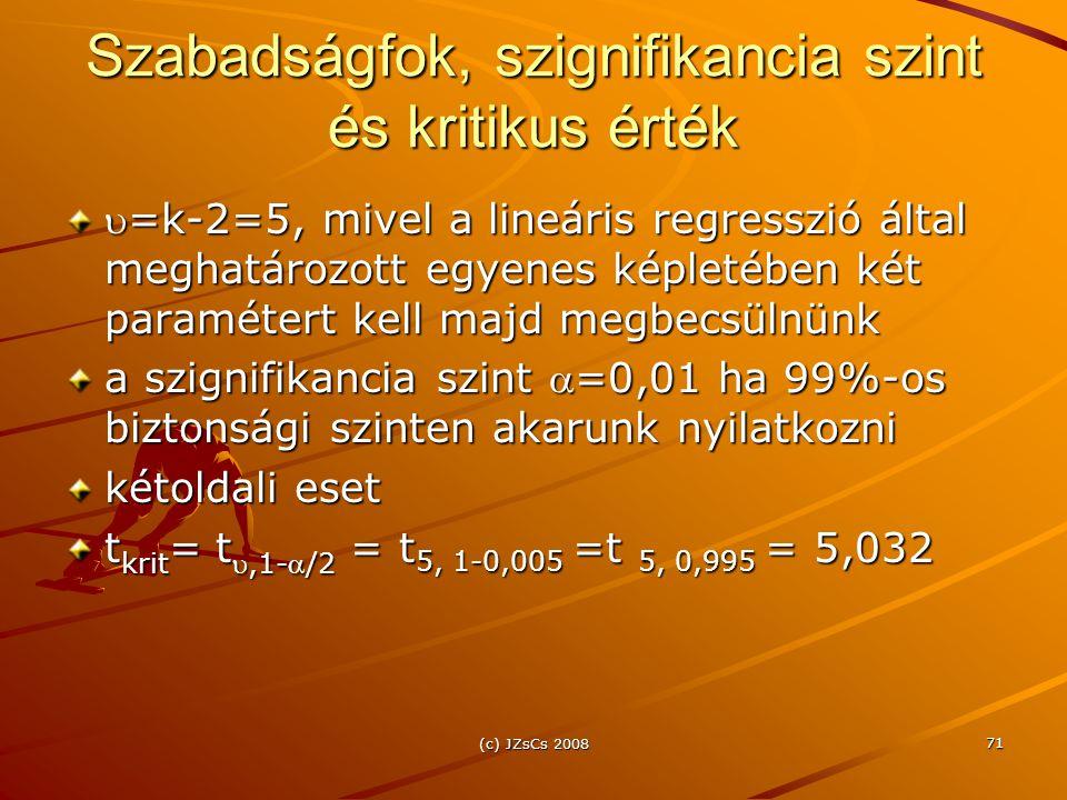 (c) JZsCs 2008 71 Szabadságfok, szignifikancia szint és kritikus érték =k-2=5, mivel a lineáris regresszió által meghatározott egyenes képletében két paramétert kell majd megbecsülnünk a szignifikancia szint =0,01 ha 99%-os biztonsági szinten akarunk nyilatkozni kétoldali eset t krit = t ,1-/2 = t 5, 1-0,005 =t 5, 0,995 = 5,032