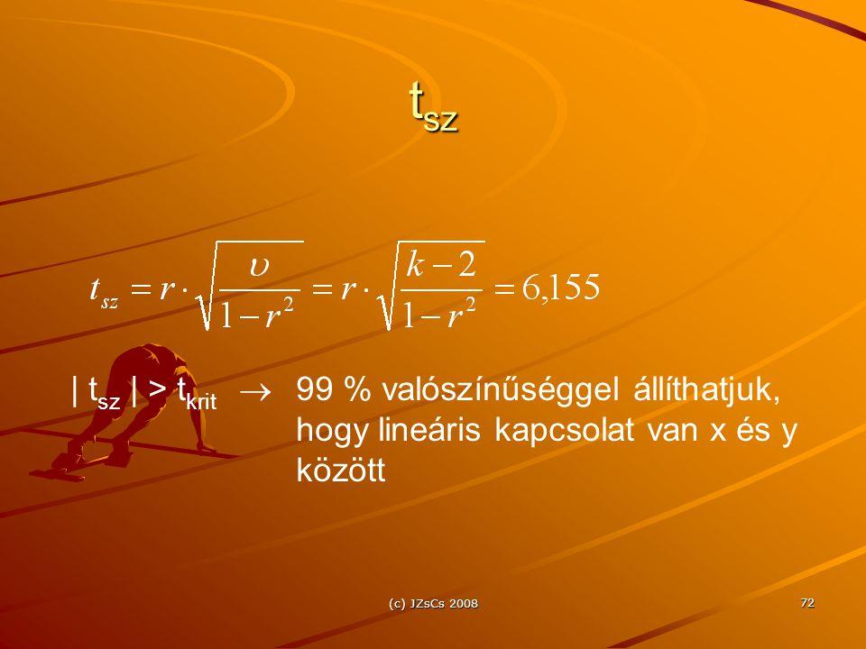 (c) JZsCs 2008 72 t sz | t sz | > t krit  99 % valószínűséggel állíthatjuk, hogy lineáris kapcsolat van x és y között