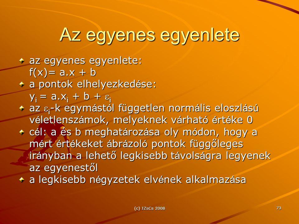 (c) JZsCs 2008 73 Az egyenes egyenlete az egyenes egyenlete: f(x)= a.x + b a pontok elhelyezked é se: y i = a.x i + b +  i az  i -k egym á st ó l f