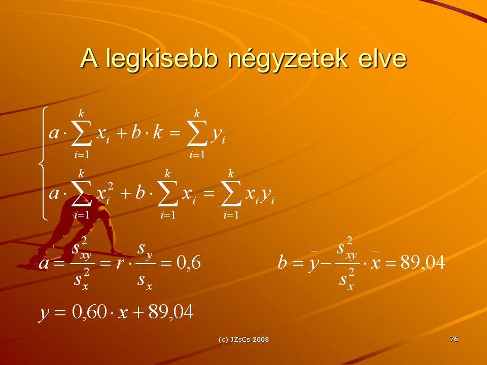 (c) JZsCs 2008 76 A legkisebb négyzetek elve
