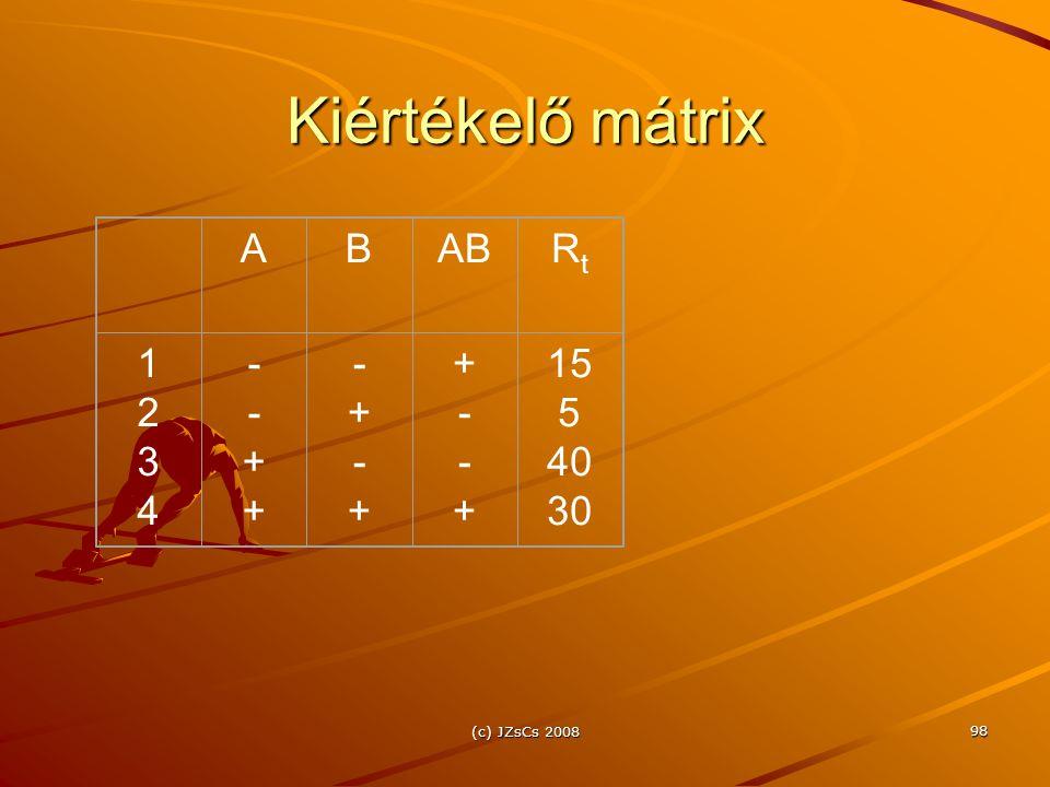 (c) JZsCs 2008 98 Kiértékelő mátrix ABABRtRt 12341234 --++--++ -+-+-+-+ +--++--+ 15 5 40 30