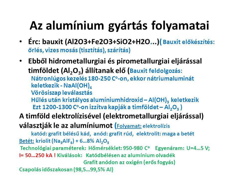 Az alumínium gyártás folyamatai • Érc: bauxit (Al2O3+Fe2O3+SiO2+H2O...)( Bauxit előkészítés: őrlés, vizes mosás (tisztítás), szárítás) • Ebből hidrome