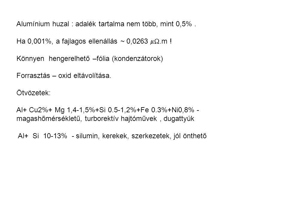 Alumínium huzal : adalék tartalma nem több, mint 0,5%. Ha 0,001%, a fajlagos ellenállás  0,0263 .m ! Könnyen hengerelhető –fólia (kondenzátorok) Fo